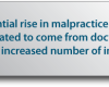 Doctor Malpractice and Liability Risks Post-ACA
